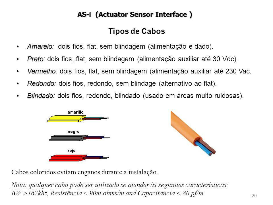 20 Tipos de Cabos AmareloAmarelo: dois fios, flat, sem blindagem (alimentação e dado). PretoPreto: dois fios, flat, sem blindagem (alimentação auxilia