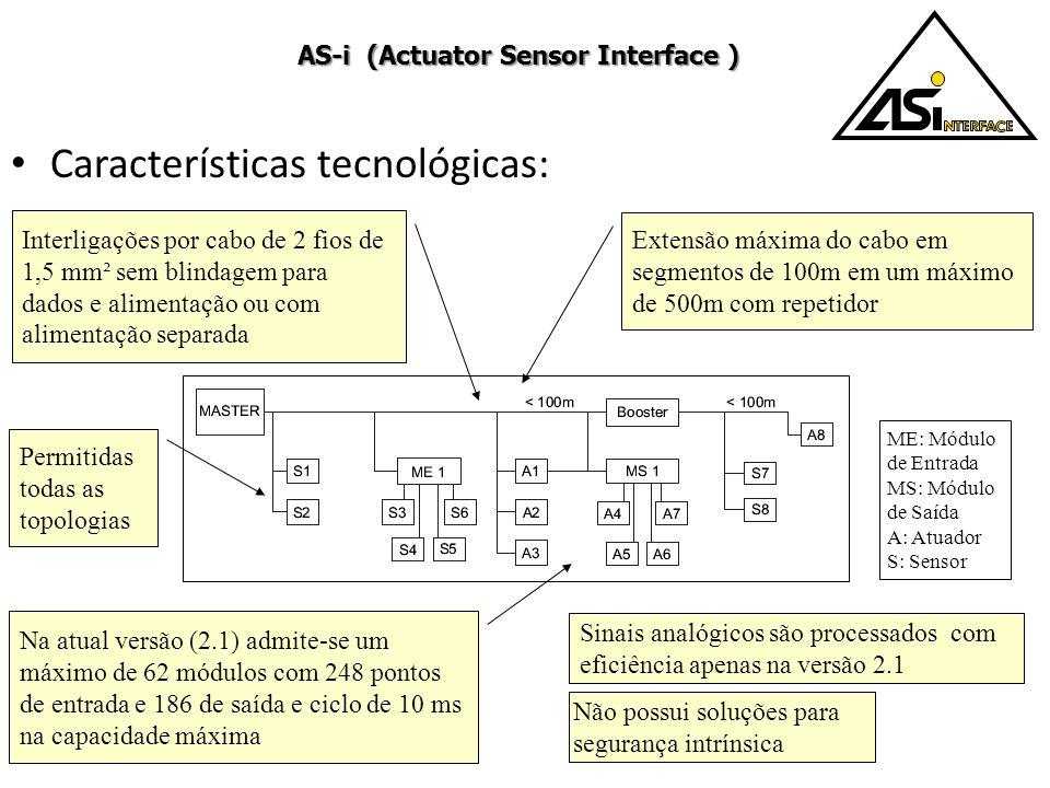 Características tecnológicas: Interligações por cabo de 2 fios de 1,5 mm² sem blindagem para dados e alimentação ou com alimentação separada Extensão
