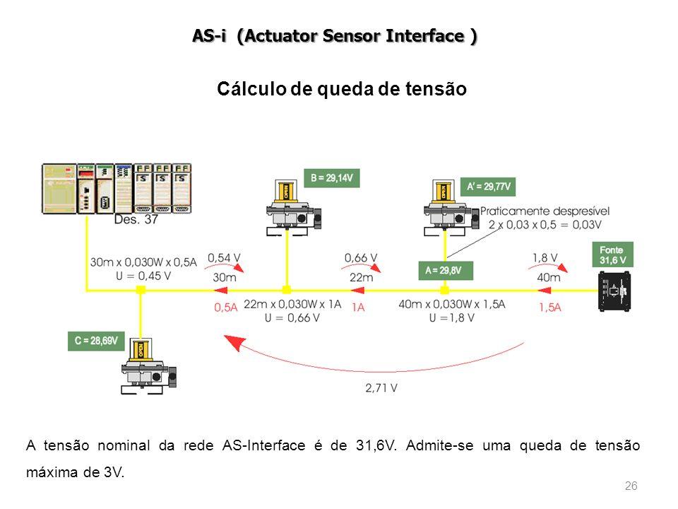 26 Cálculo de queda de tensão AS-i (Actuator Sensor Interface ) A tensão nominal da rede AS-Interface é de 31,6V. Admite-se uma queda de tensão máxima