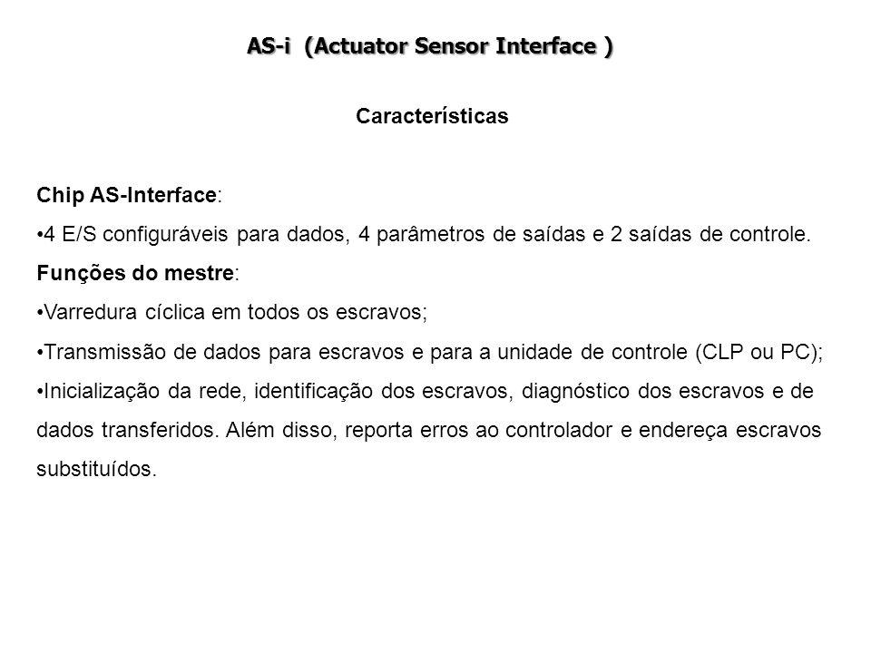 Características Chip AS-Interface: 4 E/S configuráveis para dados, 4 parâmetros de saídas e 2 saídas de controle. Funções do mestre: Varredura cíclica