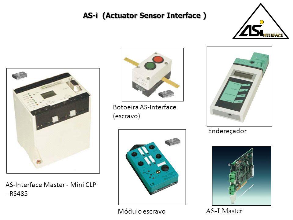 AS-Interface Master - Mini CLP - RS485 Botoeira AS-Interface (escravo) Endereçador AS-I Master Módulo escravo AS-i (Actuator Sensor Interface )