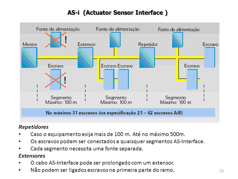 33 AS-i (Actuator Sensor Interface ) Repetidores Caso o equipamento exija mais de 100 m. Até no máximo 500m. Os escravos podem ser conectados a quaisq