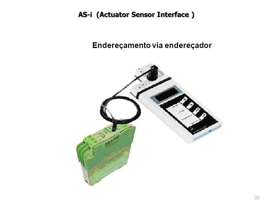 35 Endereçamento via endereçador AS-i (Actuator Sensor Interface )