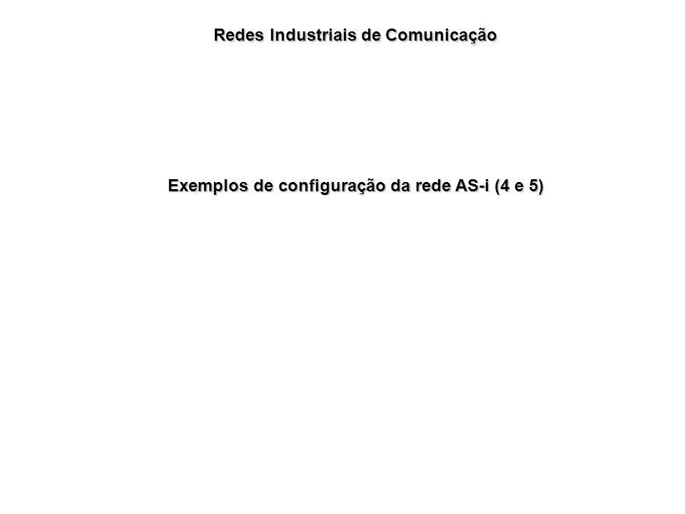 Redes Industriais de Comunicação Exemplos de configuração da rede AS-i (4 e 5)