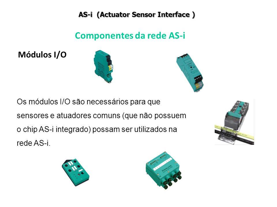 Os módulos I/O são necessários para que sensores e atuadores comuns (que não possuem o chip AS-i integrado) possam ser utilizados na rede AS-i. Compon