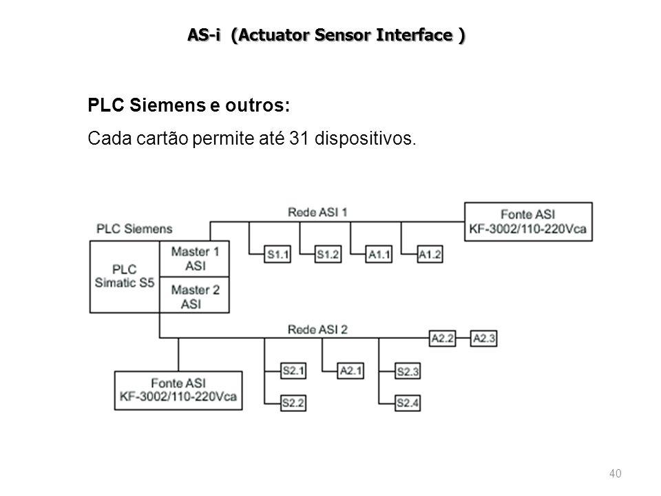 40 PLC Siemens e outros: Cada cartão permite até 31 dispositivos. AS-i (Actuator Sensor Interface )