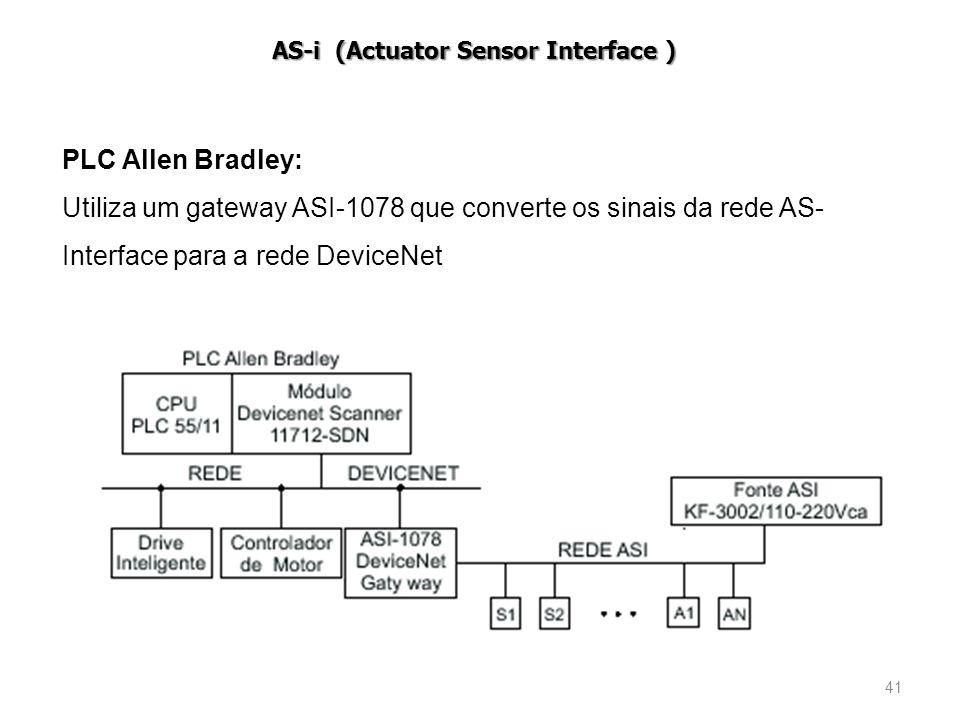 41 PLC Allen Bradley: Utiliza um gateway ASI-1078 que converte os sinais da rede AS- Interface para a rede DeviceNet AS-i (Actuator Sensor Interface )