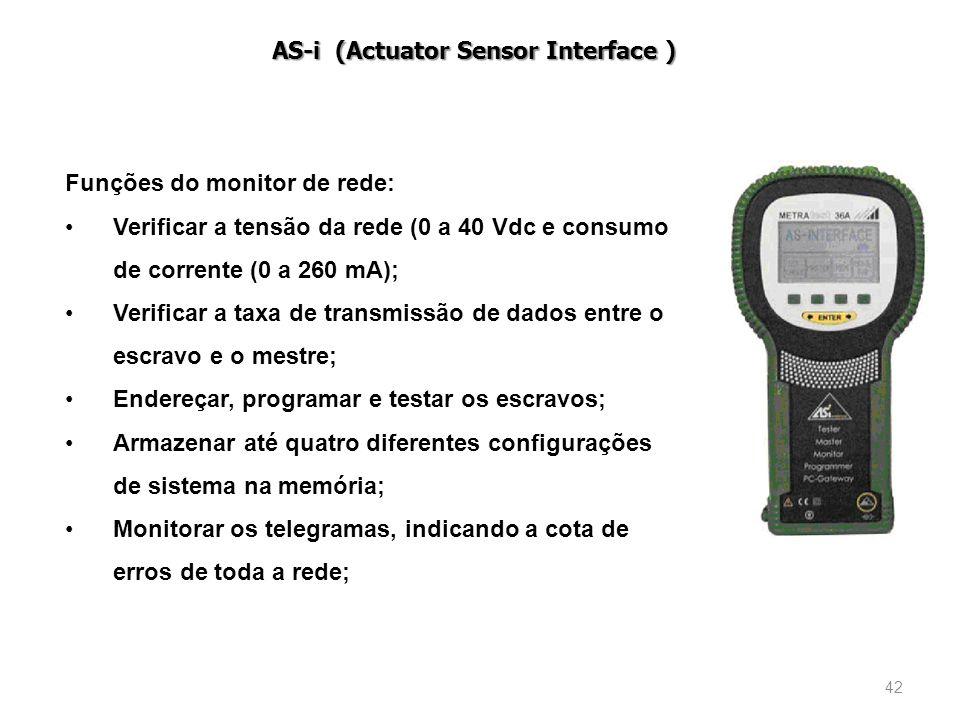 42 Funções do monitor de rede: Verificar a tensão da rede (0 a 40 Vdc e consumo de corrente (0 a 260 mA); Verificar a taxa de transmissão de dados ent