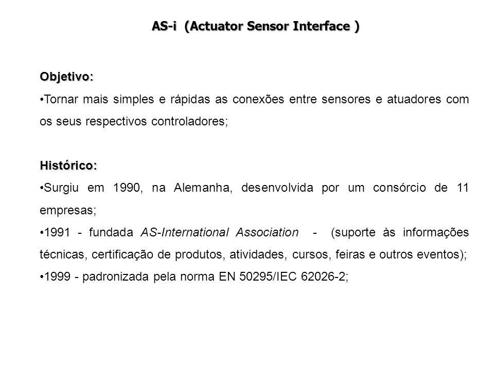 Objetivo: Tornar mais simples e rápidas as conexões entre sensores e atuadores com os seus respectivos controladores;Histórico: Surgiu em 1990, na Ale