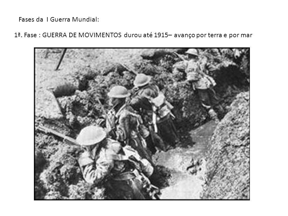 Fases da I Guerra Mundial: 1ª. Fase : GUERRA DE MOVIMENTOS durou até 1915– avanço por terra e por mar