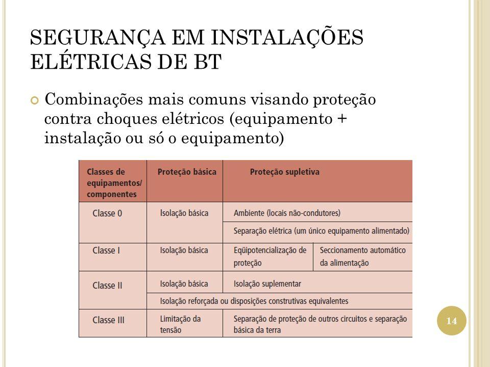 SEGURANÇA EM INSTALAÇÕES ELÉTRICAS DE BT Combinações mais comuns visando proteção contra choques elétricos (equipamento + instalação ou só o equipamen