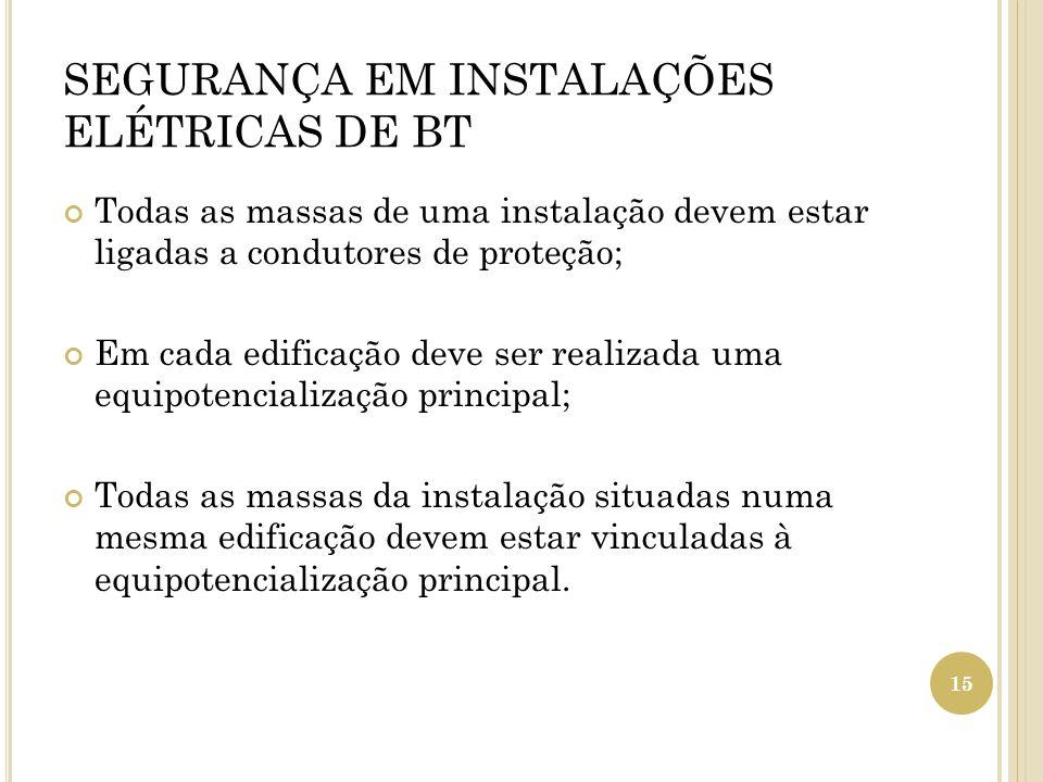 SEGURANÇA EM INSTALAÇÕES ELÉTRICAS DE BT Todas as massas de uma instalação devem estar ligadas a condutores de proteção; Em cada edificação deve ser r