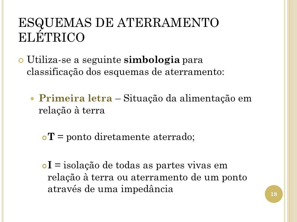 ESQUEMAS DE ATERRAMENTO ELÉTRICO Utiliza-se a seguinte simbologia para classificação dos esquemas de aterramento: Primeira letra – Situação da aliment