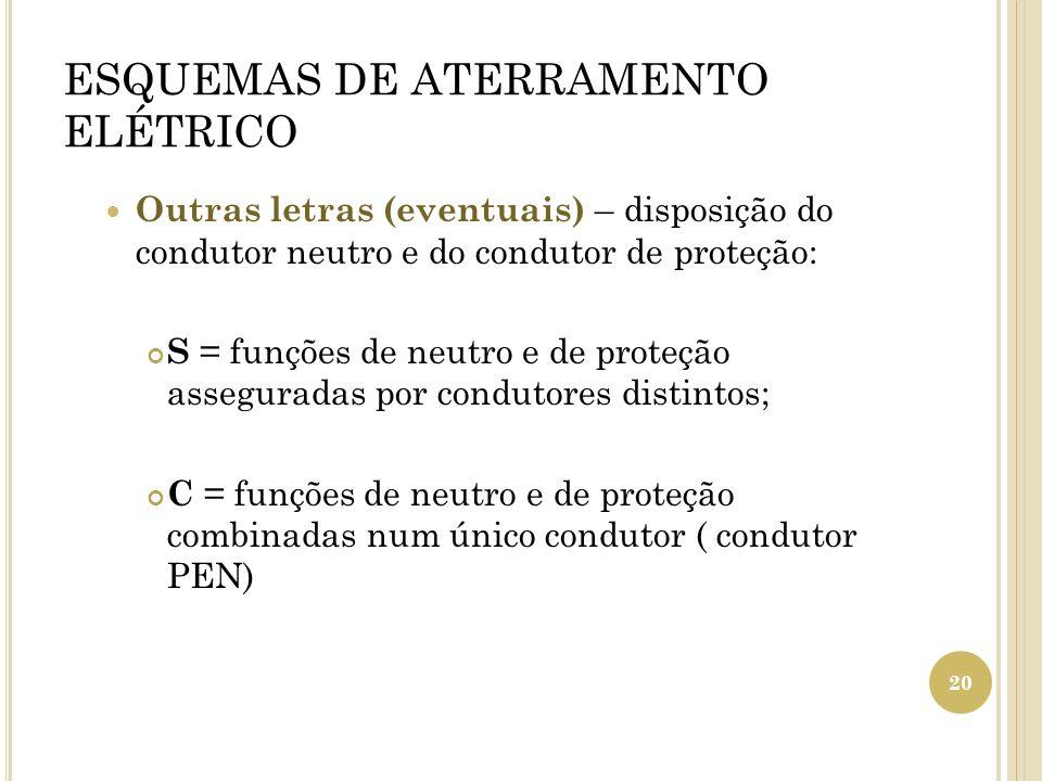 ESQUEMAS DE ATERRAMENTO ELÉTRICO Outras letras (eventuais) – disposição do condutor neutro e do condutor de proteção: S = funções de neutro e de prote