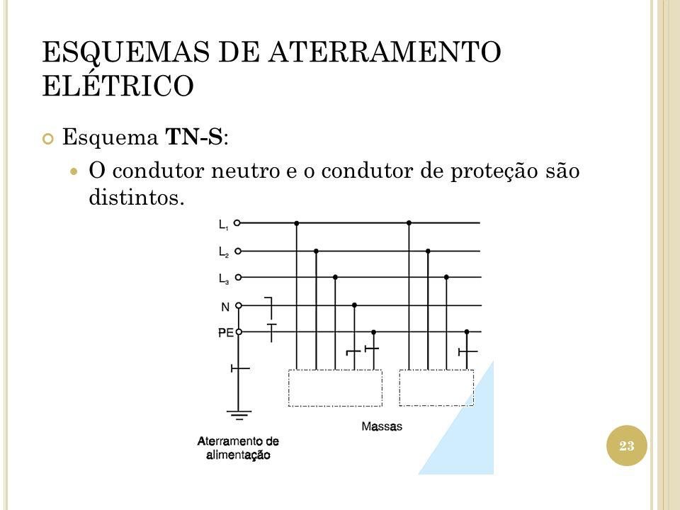 ESQUEMAS DE ATERRAMENTO ELÉTRICO Esquema TN-S : O condutor neutro e o condutor de proteção são distintos. 23