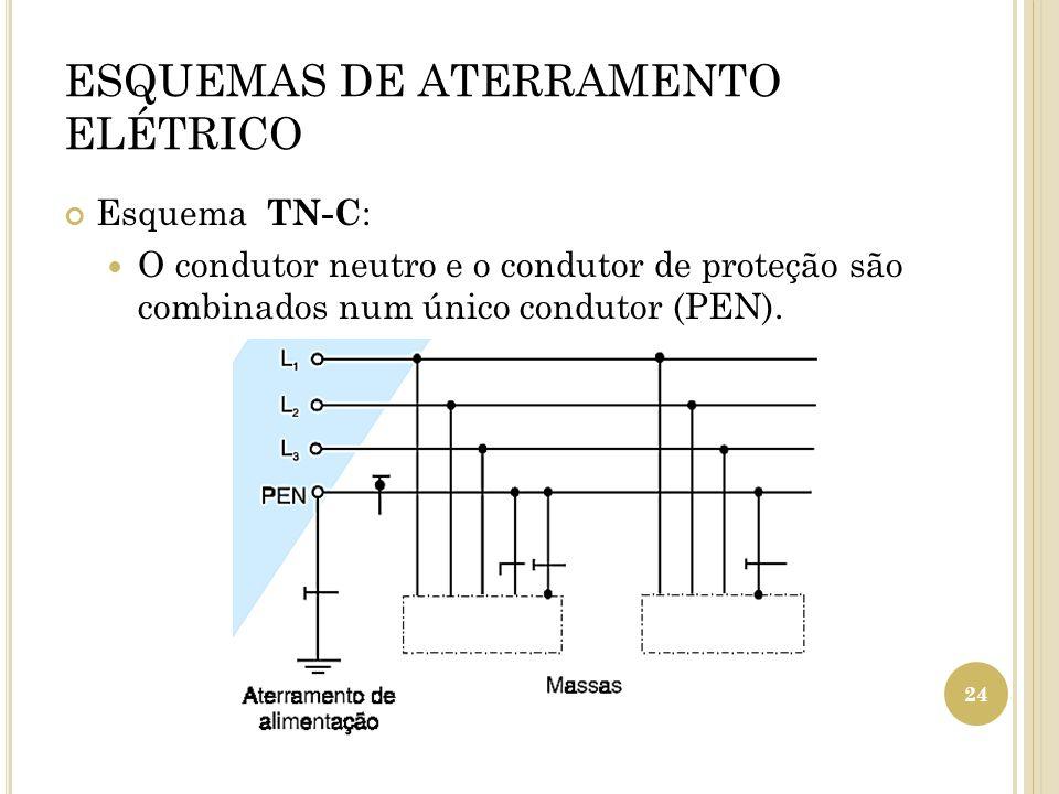ESQUEMAS DE ATERRAMENTO ELÉTRICO Esquema TN-C : O condutor neutro e o condutor de proteção são combinados num único condutor (PEN). 24