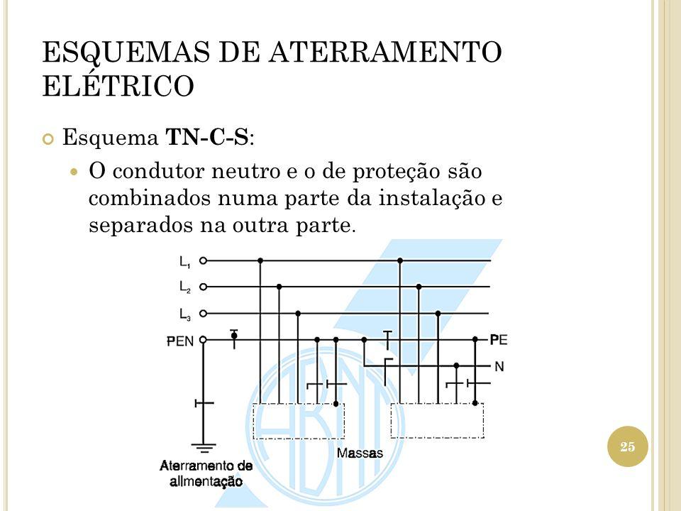 ESQUEMAS DE ATERRAMENTO ELÉTRICO Esquema TN-C-S : O condutor neutro e o de proteção são combinados numa parte da instalação e separados na outra parte