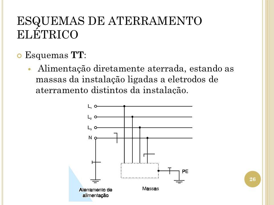 ESQUEMAS DE ATERRAMENTO ELÉTRICO Esquemas TT : Alimentação diretamente aterrada, estando as massas da instalação ligadas a eletrodos de aterramento di