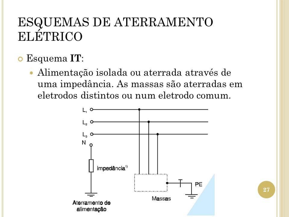 ESQUEMAS DE ATERRAMENTO ELÉTRICO Esquema IT : Alimentação isolada ou aterrada através de uma impedância. As massas são aterradas em eletrodos distinto