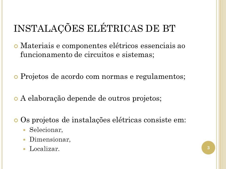 INSTALAÇÕES ELÉTRICAS DE BT Materiais e componentes elétricos essenciais ao funcionamento de circuitos e sistemas; Projetos de acordo com normas e reg
