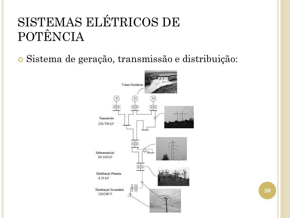 SISTEMAS ELÉTRICOS DE POTÊNCIA Sistema de geração, transmissão e distribuição: 30