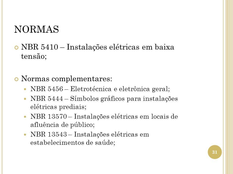 NORMAS NBR 5410 – Instalações elétricas em baixa tensão; Normas complementares: NBR 5456 – Eletrotécnica e eletrônica geral; NBR 5444 – Símbolos gráfi