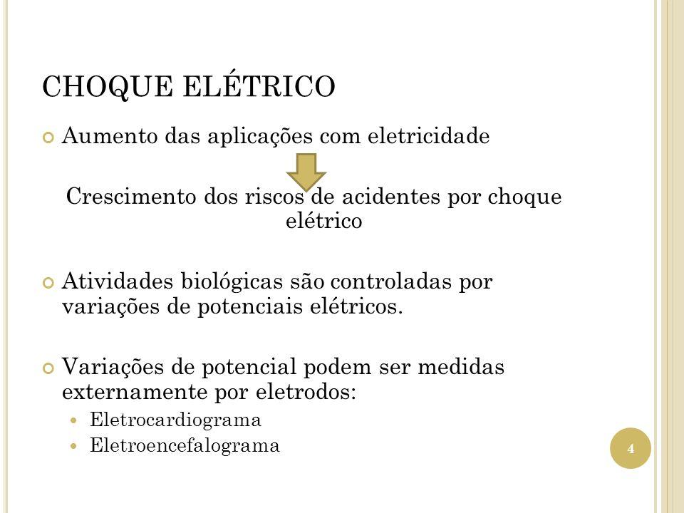 CHOQUE ELÉTRICO Aumento das aplicações com eletricidade Crescimento dos riscos de acidentes por choque elétrico Atividades biológicas são controladas