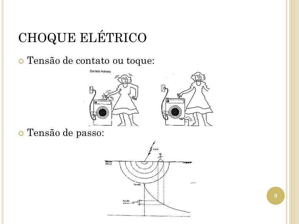 CHOQUE ELÉTRICO Tensão de contato ou toque: Tensão de passo: 9