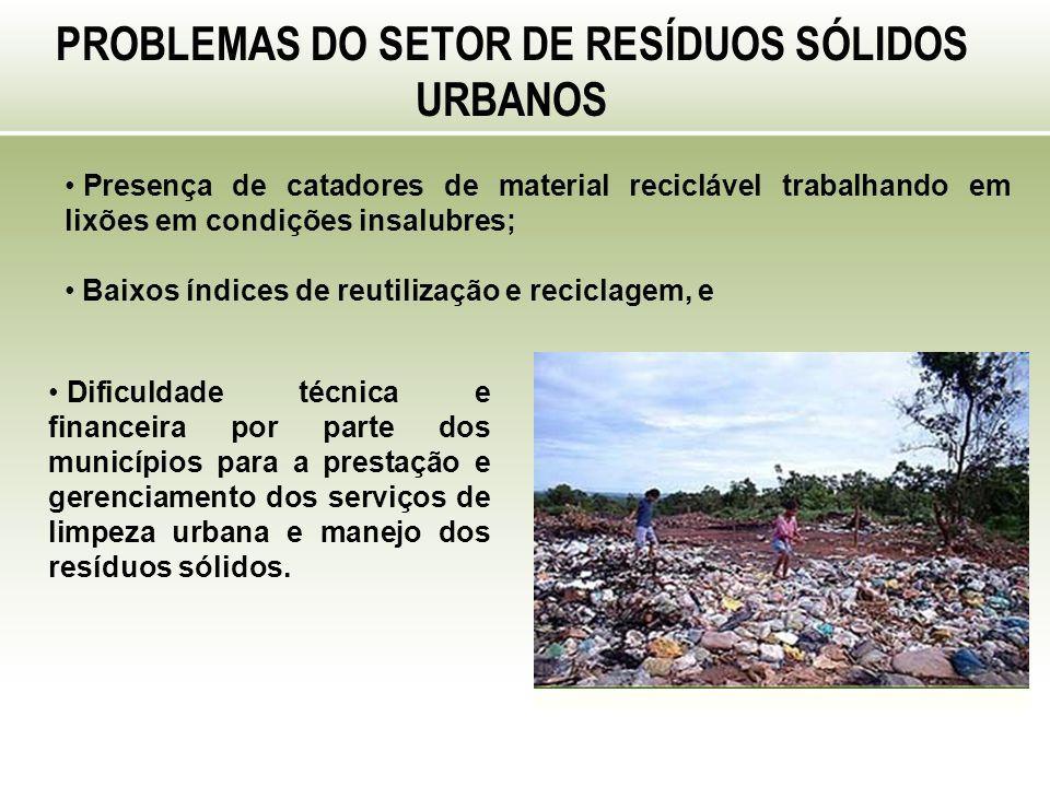 PROBLEMAS DO SETOR DE RESÍDUOS SÓLIDOS URBANOS Presença de catadores de material reciclável trabalhando em lixões em condições insalubres; Baixos índi