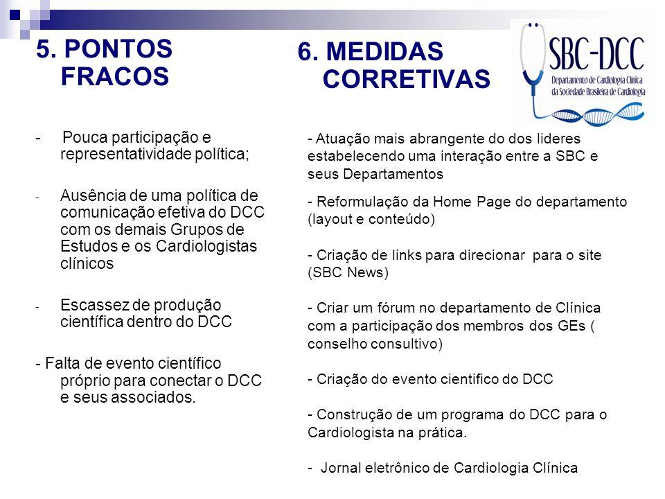 5. PONTOS FRACOS - Pouca participação e representatividade política; - Ausência de uma política de comunicação efetiva do DCC com os demais Grupos de