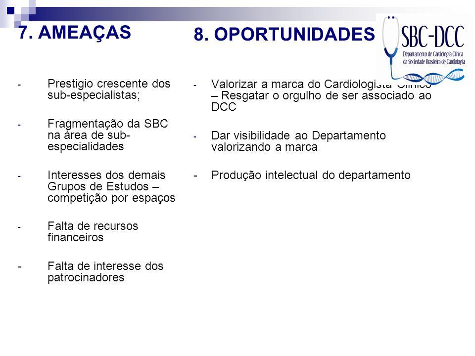 7. AMEAÇAS - Prestigio crescente dos sub-especialistas; - Fragmentação da SBC na área de sub- especialidades - Interesses dos demais Grupos de Estudos