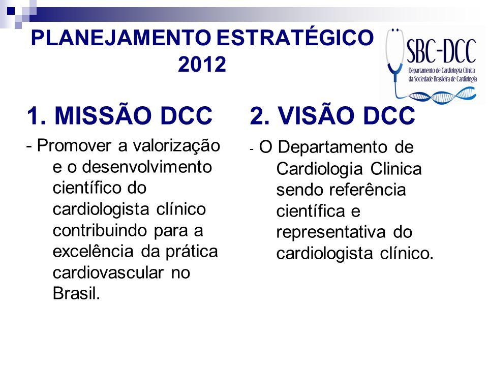 PLANEJAMENTO ESTRATÉGICO 2012 1. MISSÃO DCC - Promover a valorização e o desenvolvimento científico do cardiologista clínico contribuindo para a excel