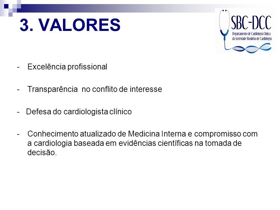 3. VALORES -Excelência profissional -Transparência no conflito de interesse - Defesa do cardiologista clínico -Conhecimento atualizado de Medicina Int