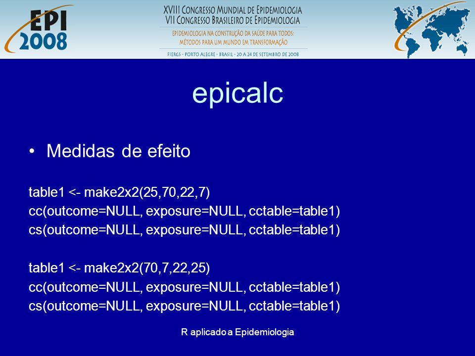 R aplicado a Epidemiologia epicalc Medidas de efeito table1 <- make2x2(25,70,22,7) cc(outcome=NULL, exposure=NULL, cctable=table1) cs(outcome=NULL, ex