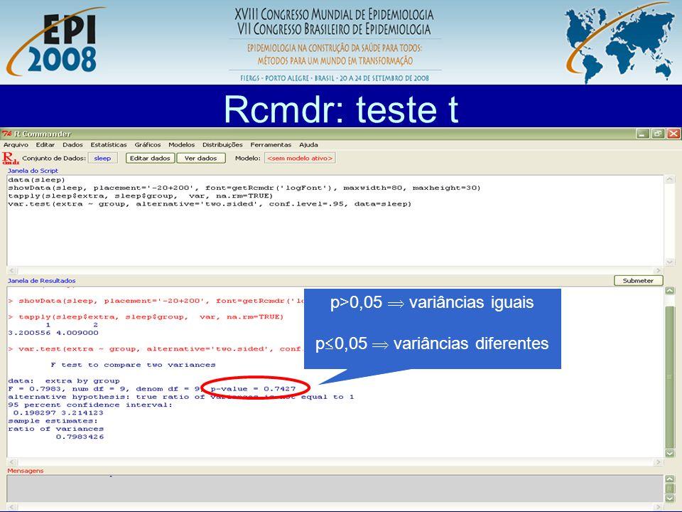 R aplicado a Epidemiologia Rcmdr: teste t p>0,05 variâncias iguais p 0,05 variâncias diferentes