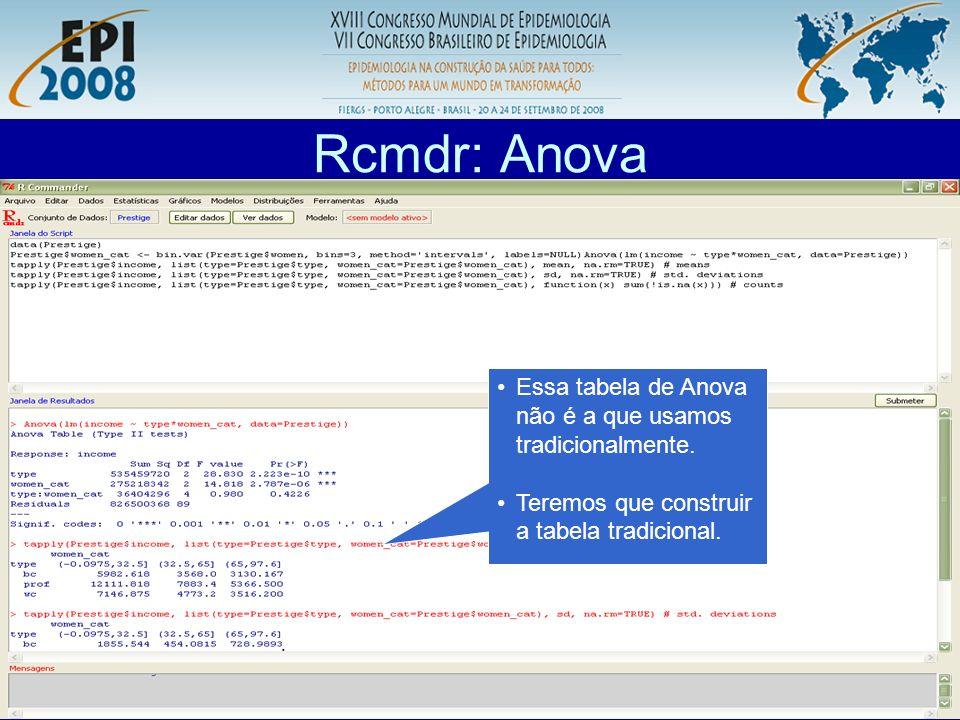 R aplicado a Epidemiologia Rcmdr: Anova Essa tabela de Anova não é a que usamos tradicionalmente. Teremos que construir a tabela tradicional.