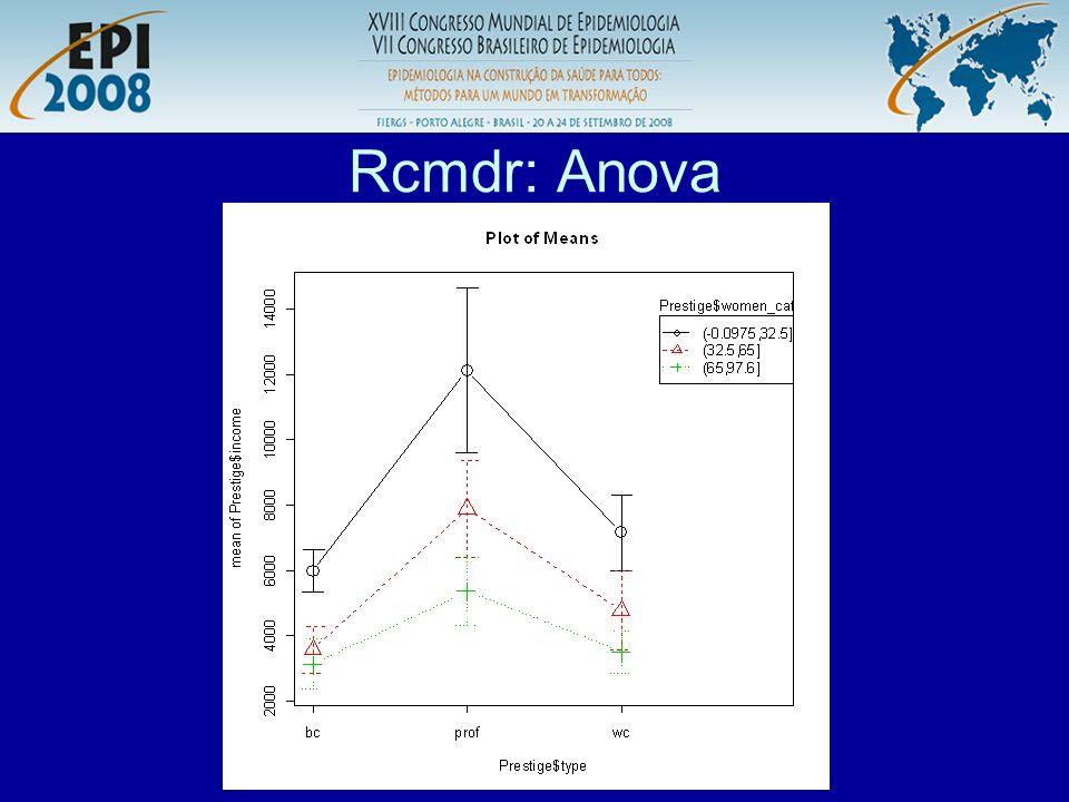 R aplicado a Epidemiologia Rcmdr: Anova