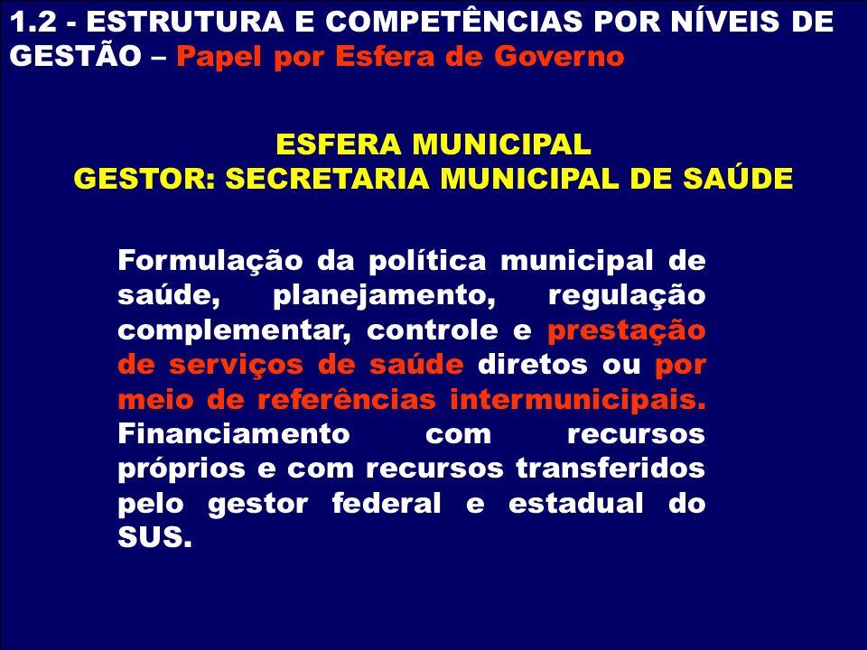 1.2 - ESTRUTURA E COMPETÊNCIAS POR NÍVEIS DE GESTÃO – Papel por Esfera de Governo ESFERA MUNICIPAL GESTOR: SECRETARIA MUNICIPAL DE SAÚDE Formulação da