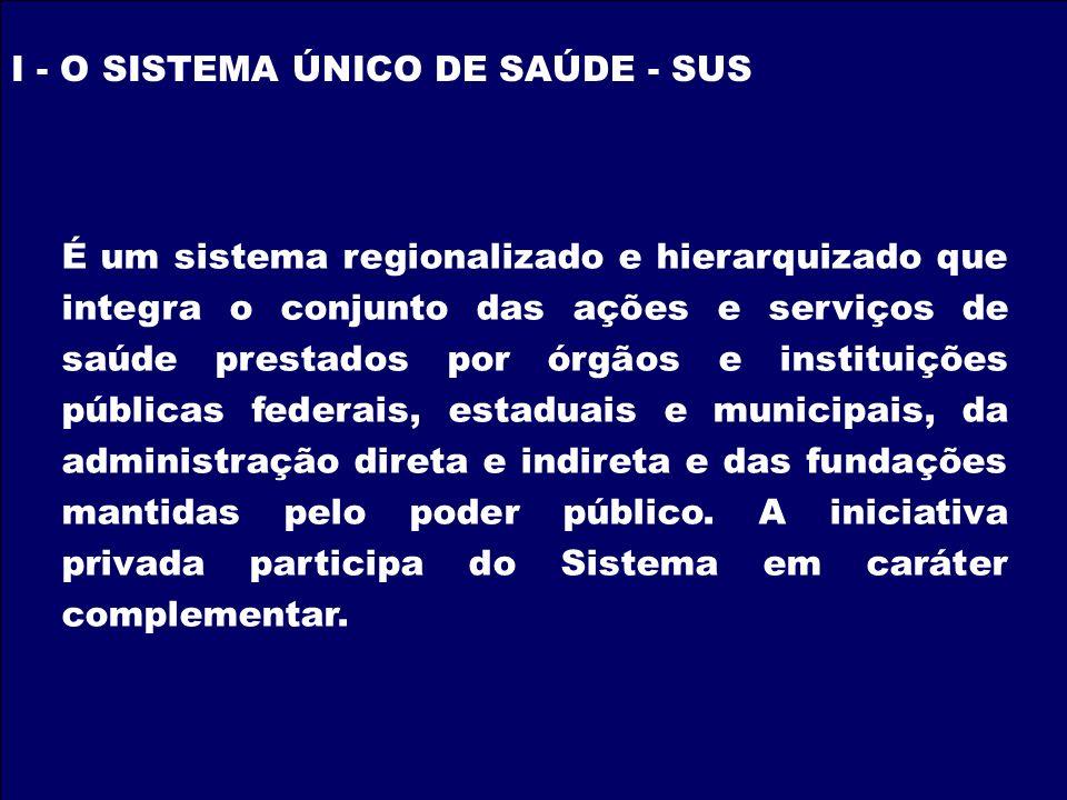 I - O SISTEMA ÚNICO DE SAÚDE - SUS É um sistema regionalizado e hierarquizado que integra o conjunto das ações e serviços de saúde prestados por órgão