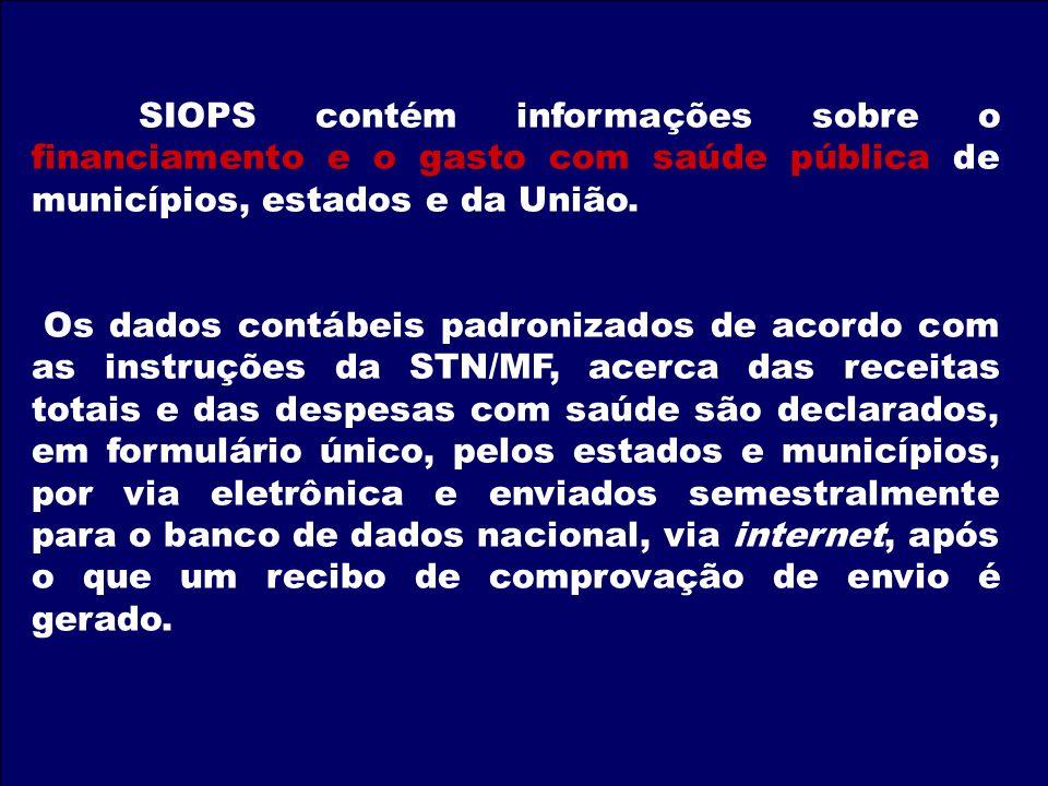 SIOPS contém informações sobre o financiamento e o gasto com saúde pública de municípios, estados e da União. Os dados contábeis padronizados de acord