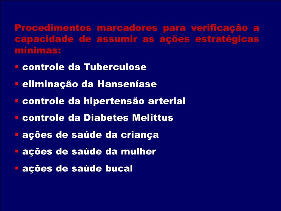 Procedimentos marcadores para verificação a capacidade de assumir as ações estratégicas mínimas: controle da Tuberculose eliminação da Hanseníase cont