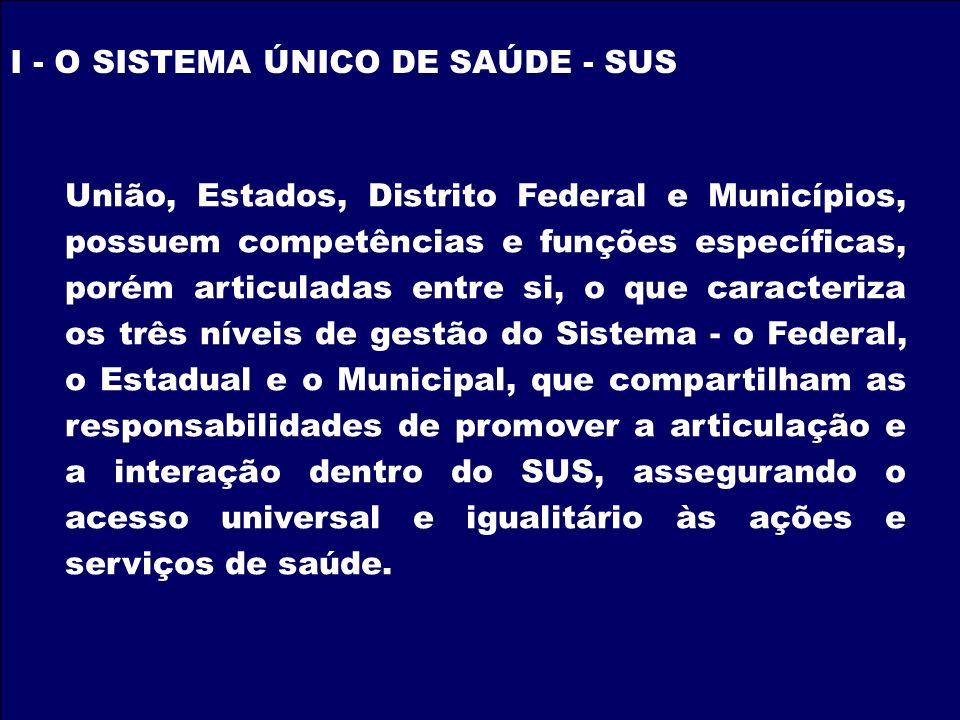 I - O SISTEMA ÚNICO DE SAÚDE - SUS União, Estados, Distrito Federal e Municípios, possuem competências e funções específicas, porém articuladas entre