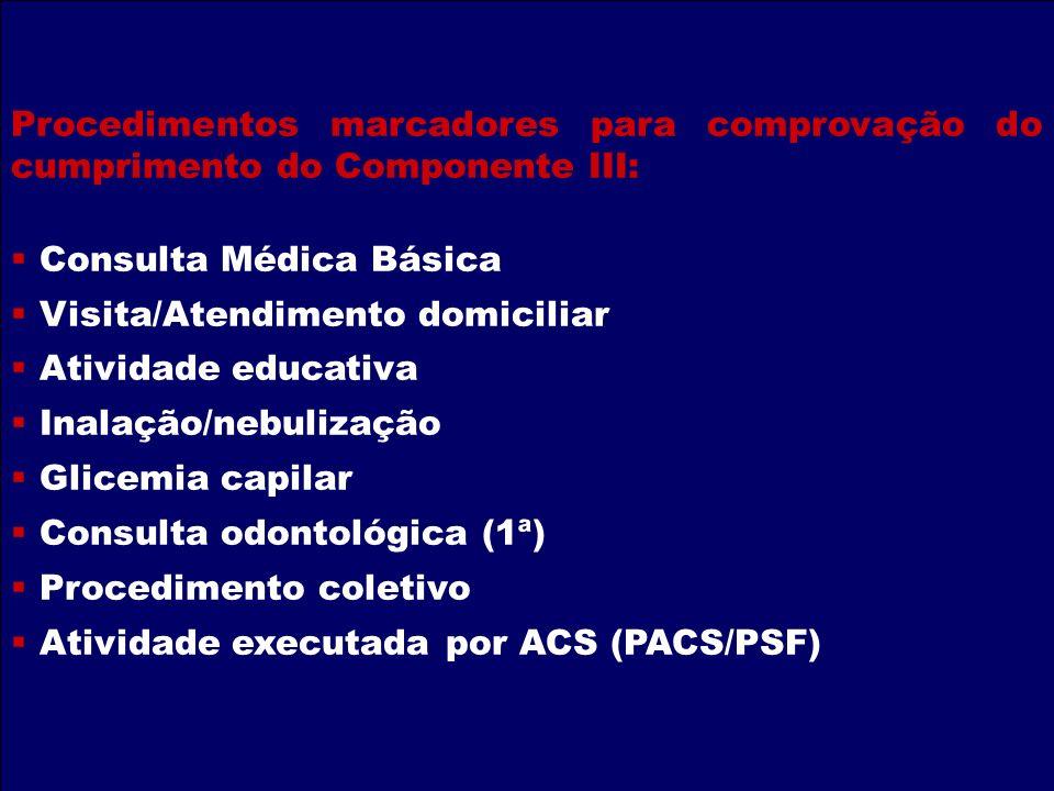 Procedimentos marcadores para comprovação do cumprimento do Componente III: Consulta Médica Básica Visita/Atendimento domiciliar Atividade educativa I