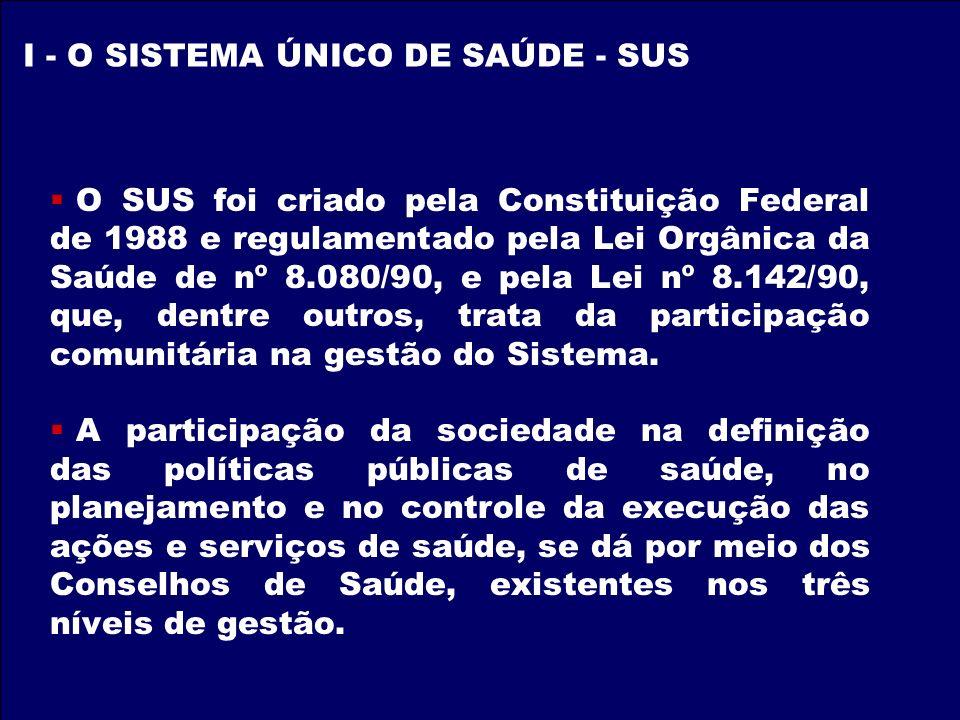 I - O SISTEMA ÚNICO DE SAÚDE - SUS O SUS foi criado pela Constituição Federal de 1988 e regulamentado pela Lei Orgânica da Saúde de nº 8.080/90, e pel