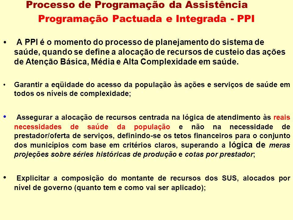 Processo de Programação da Assistência Programação Pactuada e Integrada - PPI A PPI é o momento do processo de planejamento do sistema de saúde, quand