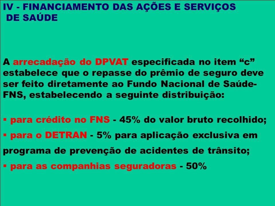 IV - FINANCIAMENTO DAS AÇÕES E SERVIÇOS DE SAÚDE A arrecadação do DPVAT especificada no item c estabelece que o repasse do prêmio de seguro deve ser f