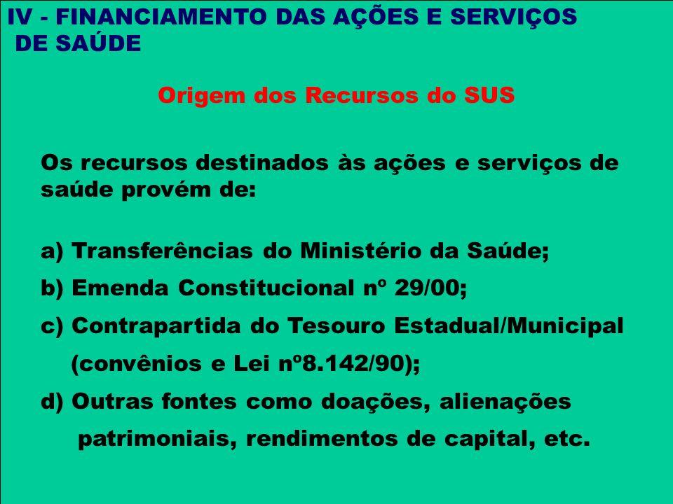 IV - FINANCIAMENTO DAS AÇÕES E SERVIÇOS DE SAÚDE Origem dos Recursos do SUS Os recursos destinados às ações e serviços de saúde provém de: a) Transfer