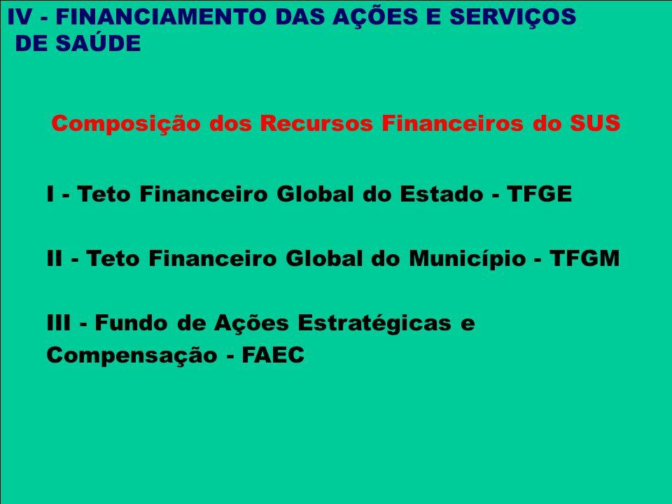 I - Teto Financeiro Global do Estado - TFGE II - Teto Financeiro Global do Município - TFGM III - Fundo de Ações Estratégicas e Compensação - FAEC IV