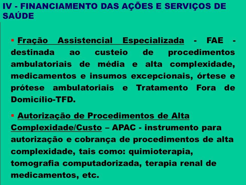IV - FINANCIAMENTO DAS AÇÕES E SERVIÇOS DE SAÚDE Fração Assistencial Especializada - FAE - destinada ao custeio de procedimentos ambulatoriais de médi