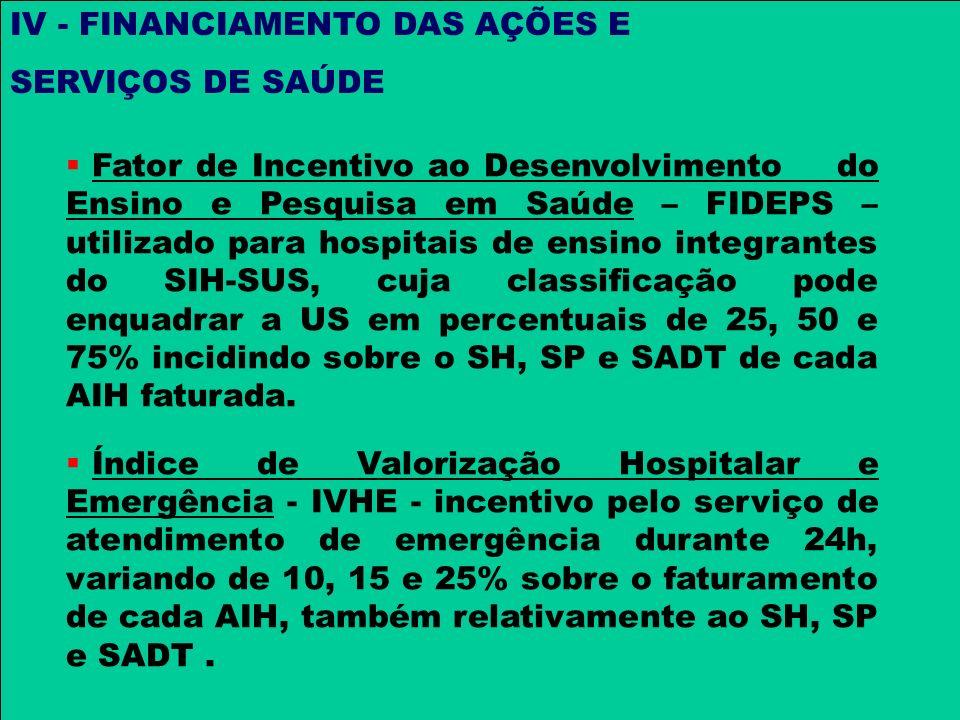 IV - FINANCIAMENTO DAS AÇÕES E SERVIÇOS DE SAÚDE Fator de Incentivo ao Desenvolvimento do Ensino e Pesquisa em Saúde – FIDEPS – utilizado para hospita